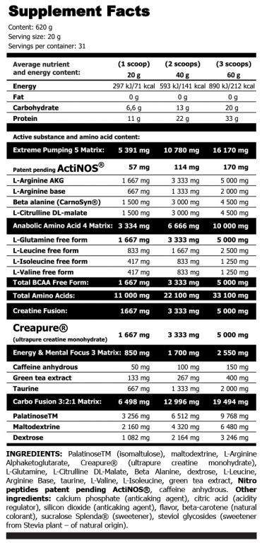 HELLNOX 620g - Extrifit Group Limited