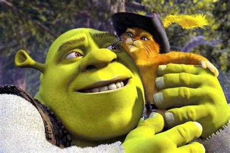 Highest Grossing DreamWorks Animation Movies