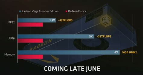 AMD's first Radeon Vega graphics card isn't for you, and